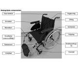 Rehasense Icon 20 rolstoel_